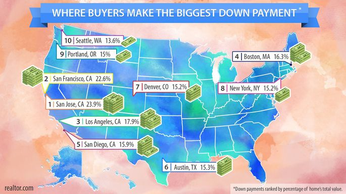 Biggest Home Down Payment By State