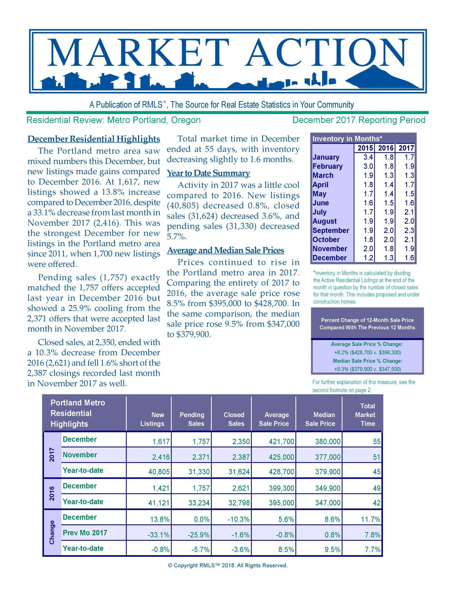 Portland Market Action Report December 2017