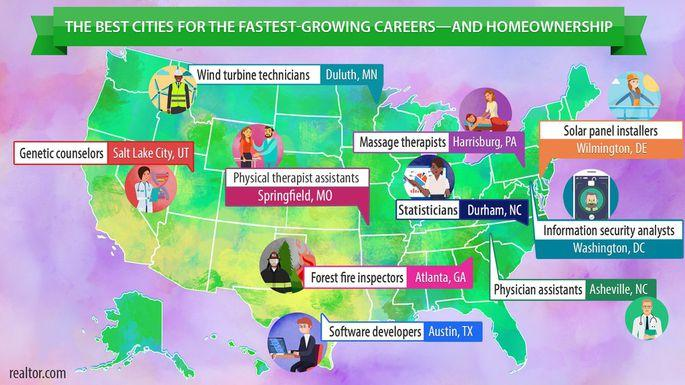 Best Cities For the Fastest Growing Careers & Homeowners