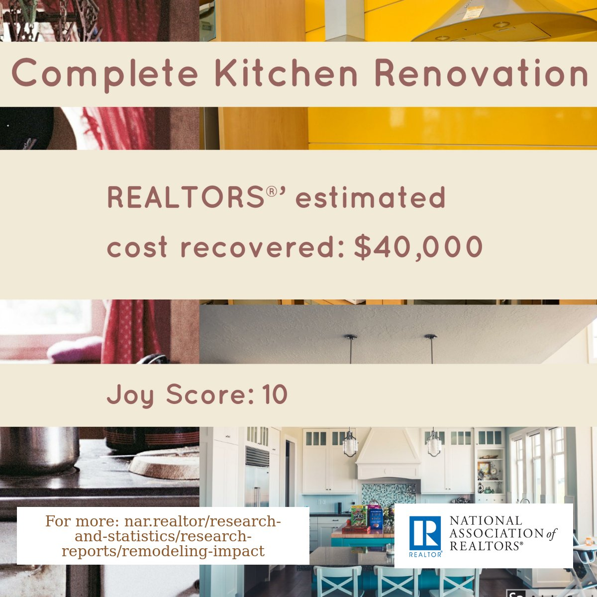 Kitchen Remodel Estimated Cost Recovered - JD PDX Real Estate